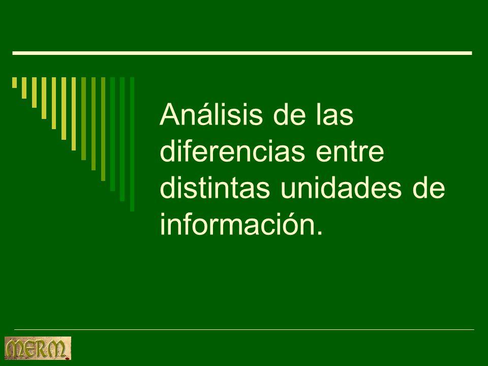Análisis de las diferencias entre distintas unidades de información.