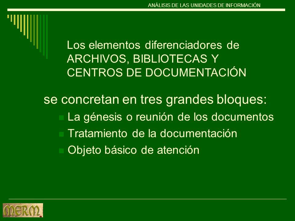 ANÁLISIS DE LAS UNIDADES DE INFORMACIÓN