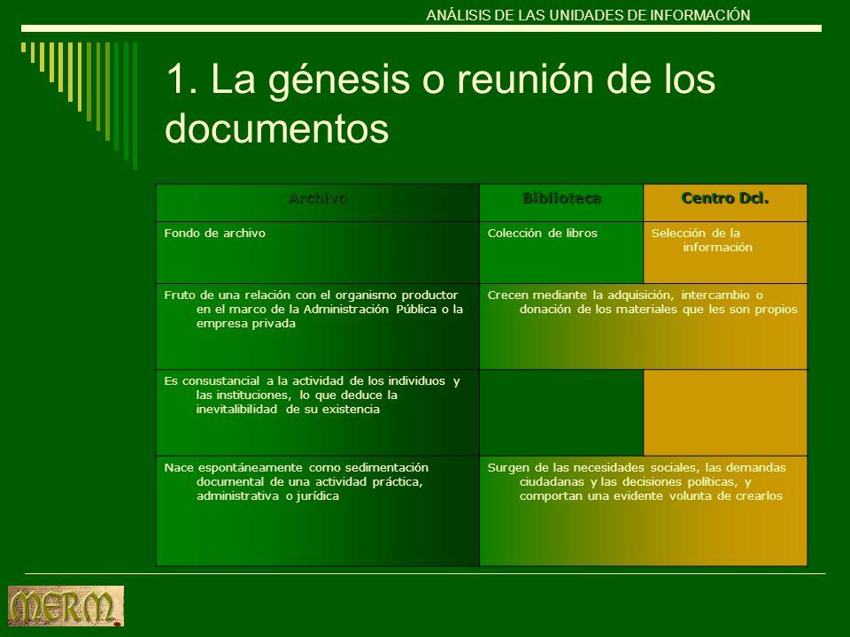 1. La génesis o reunión de los documentos