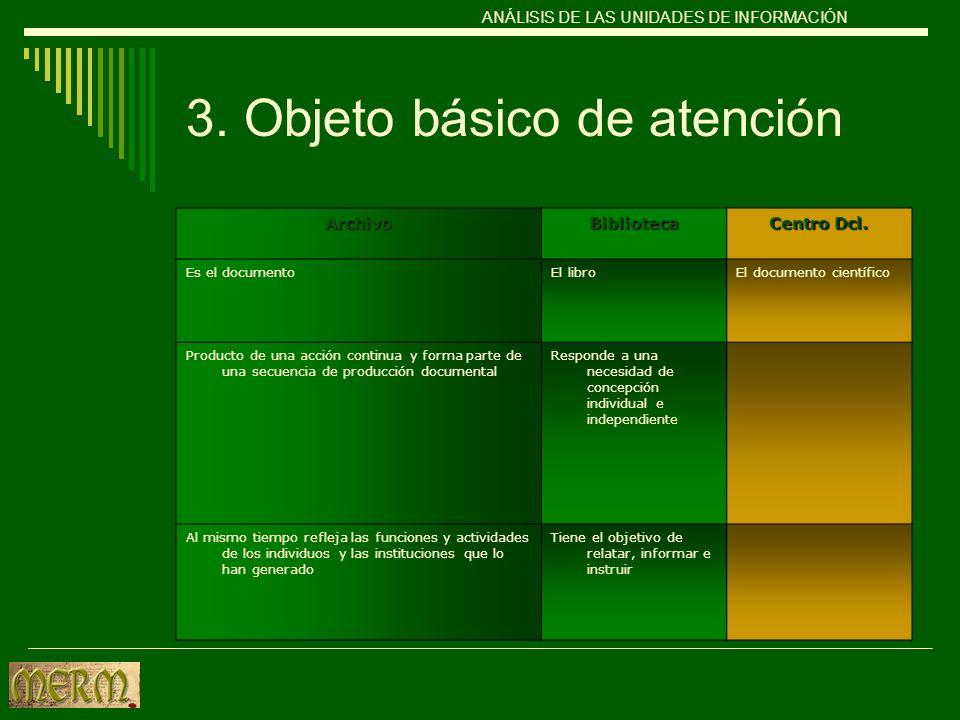 3. Objeto básico de atención