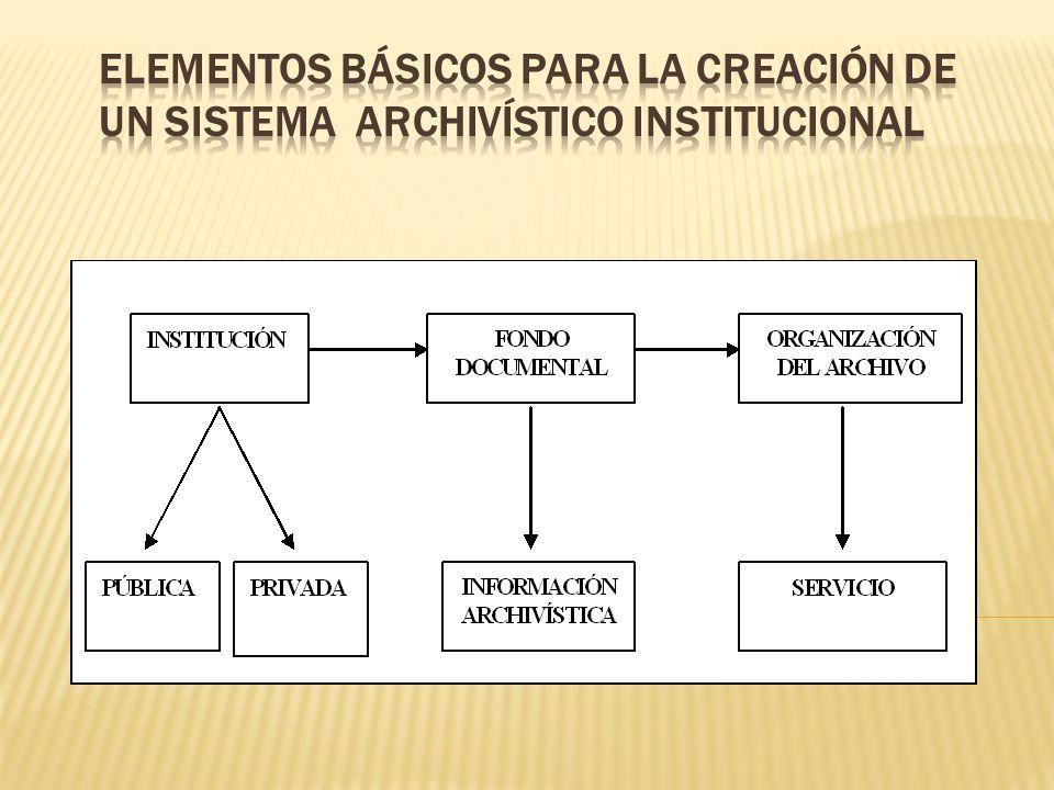 ELEMENTOS BÁSICOS PARA LA CREACIÓN DE UN SISTEMA ARCHIVÍSTICO INSTITUCIONAL