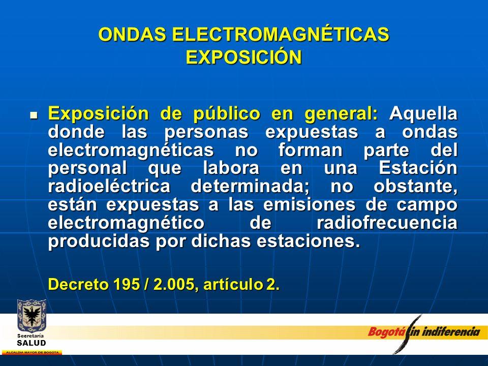 ONDAS ELECTROMAGNÉTICAS EXPOSICIÓN