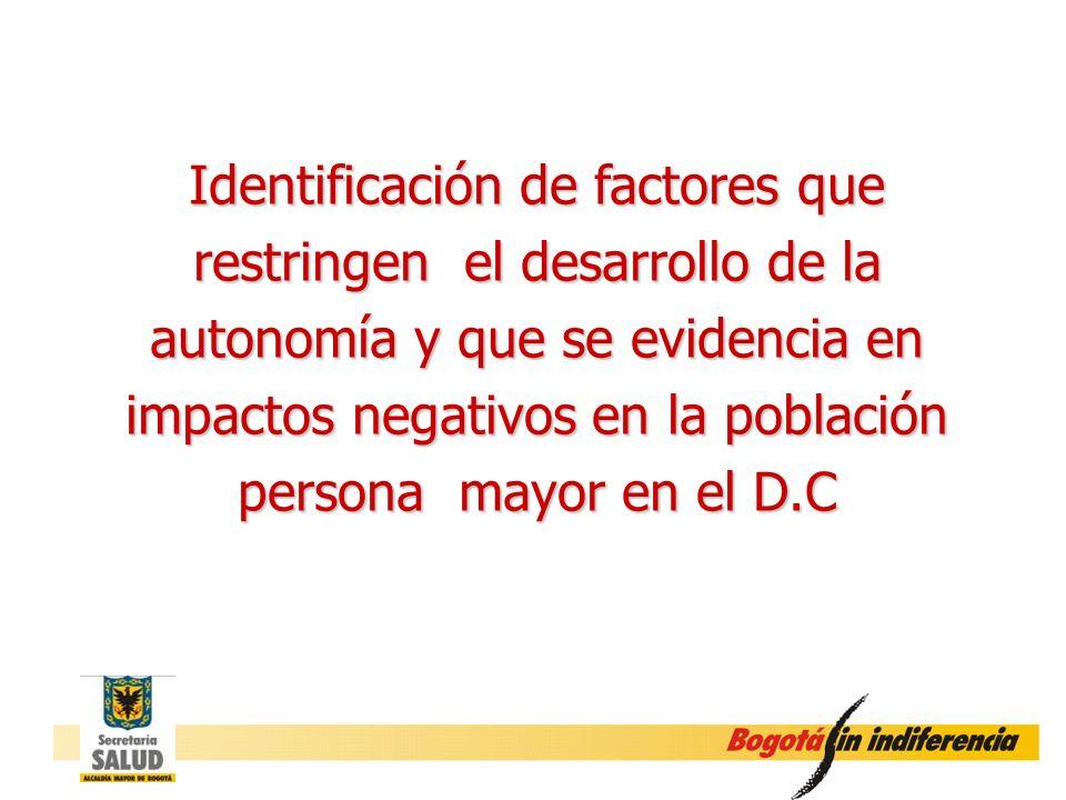 Identificación de factores que restringen el desarrollo de la autonomía y que se evidencia en impactos negativos en la población persona mayor en el D.C