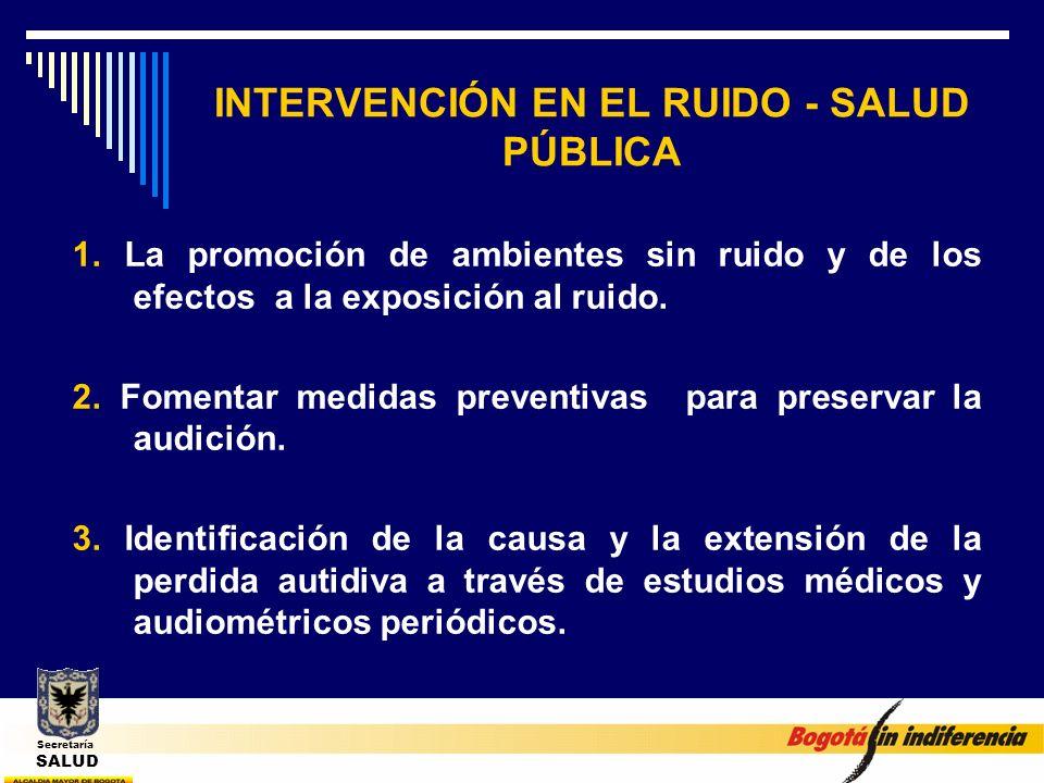 INTERVENCIÓN EN EL RUIDO - SALUD PÚBLICA