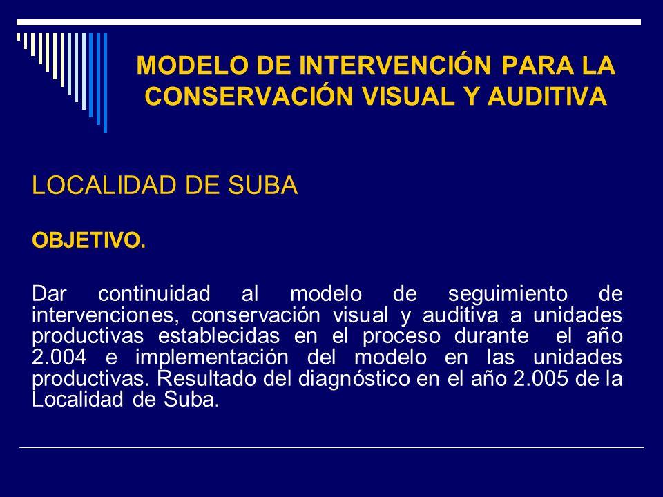 MODELO DE INTERVENCIÓN PARA LA CONSERVACIÓN VISUAL Y AUDITIVA