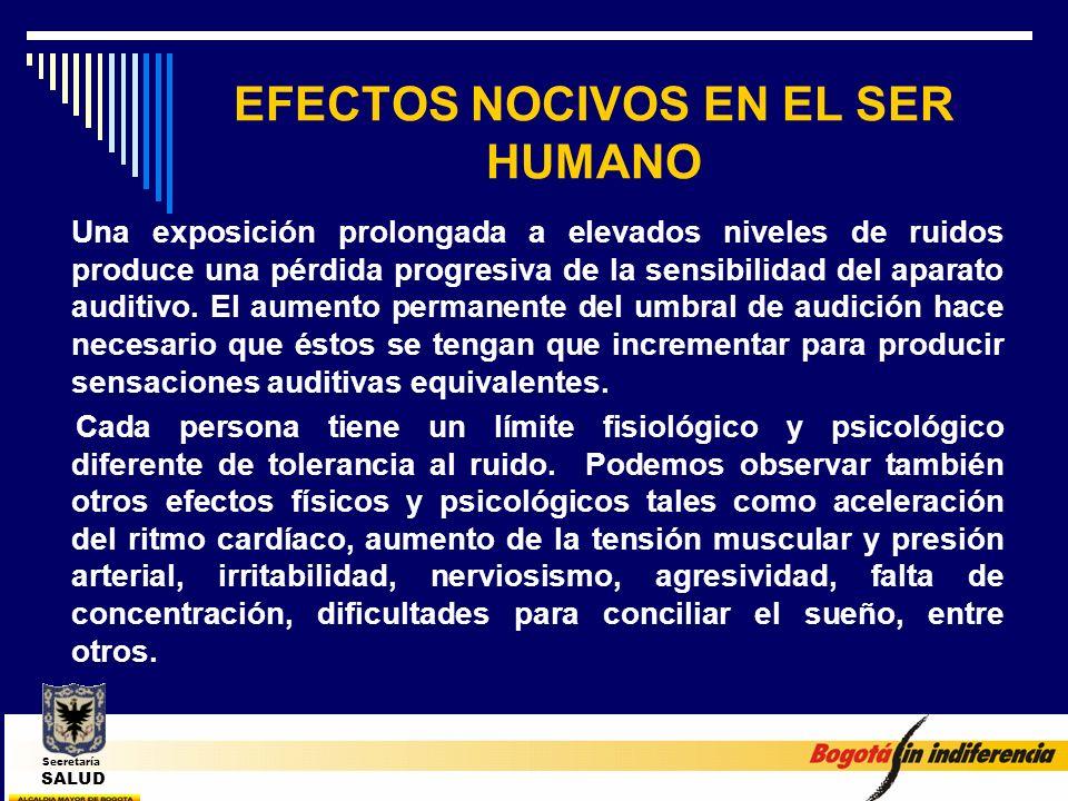 EFECTOS NOCIVOS EN EL SER HUMANO