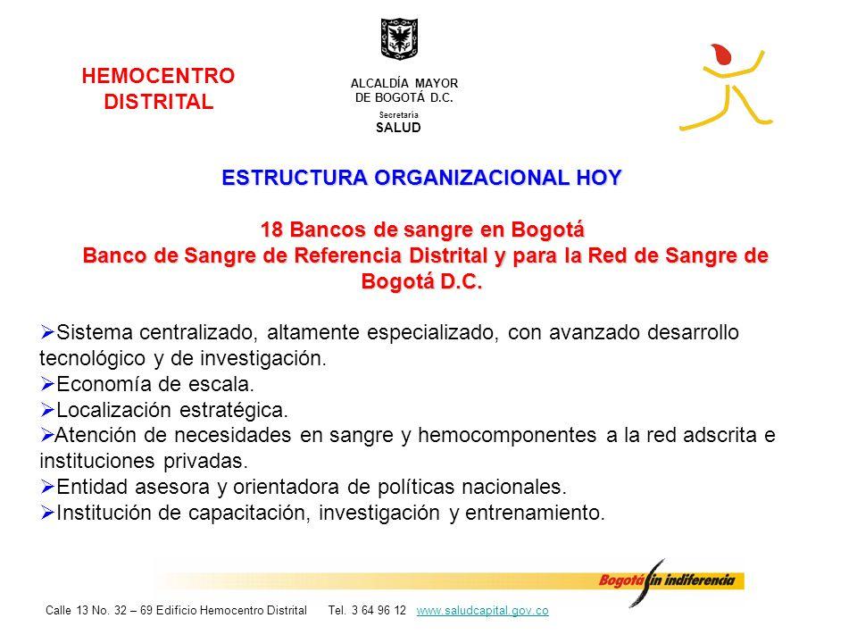 ESTRUCTURA ORGANIZACIONAL HOY 18 Bancos de sangre en Bogotá