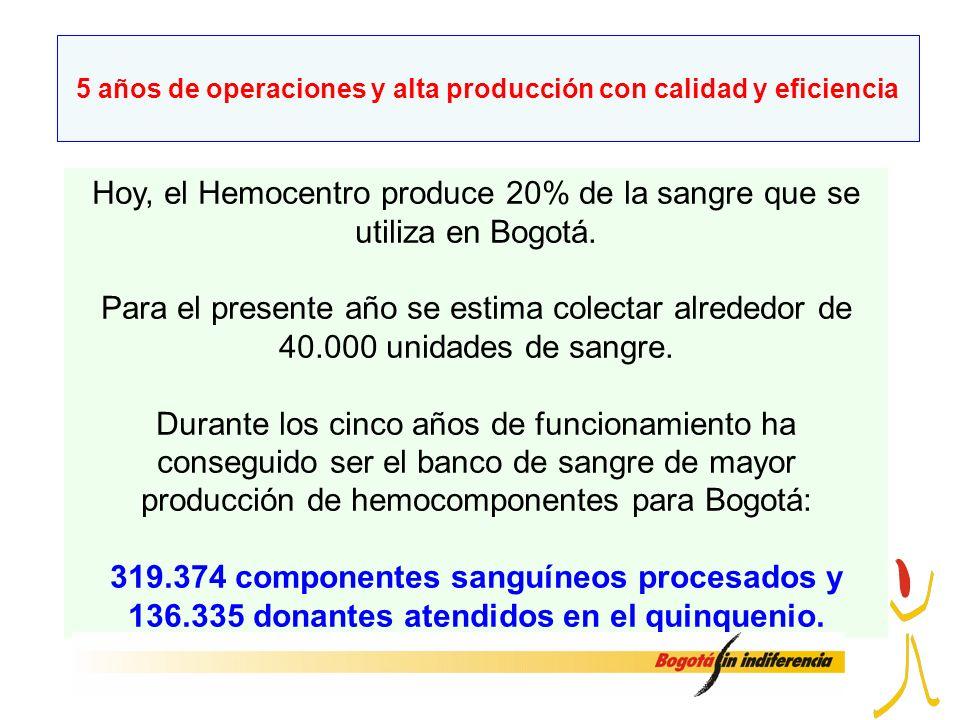 5 años de operaciones y alta producción con calidad y eficiencia