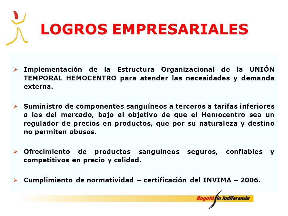 LOGROS EMPRESARIALES Implementación de la Estructura Organizacional de la UNIÓN TEMPORAL HEMOCENTRO para atender las necesidades y demanda externa.