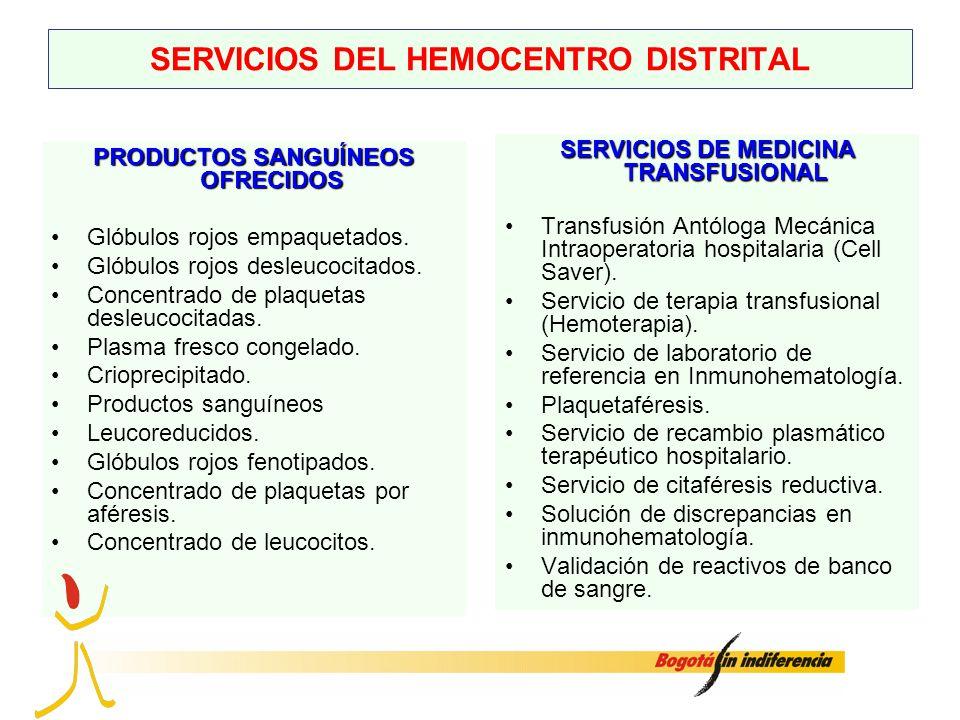 SERVICIOS DEL HEMOCENTRO DISTRITAL