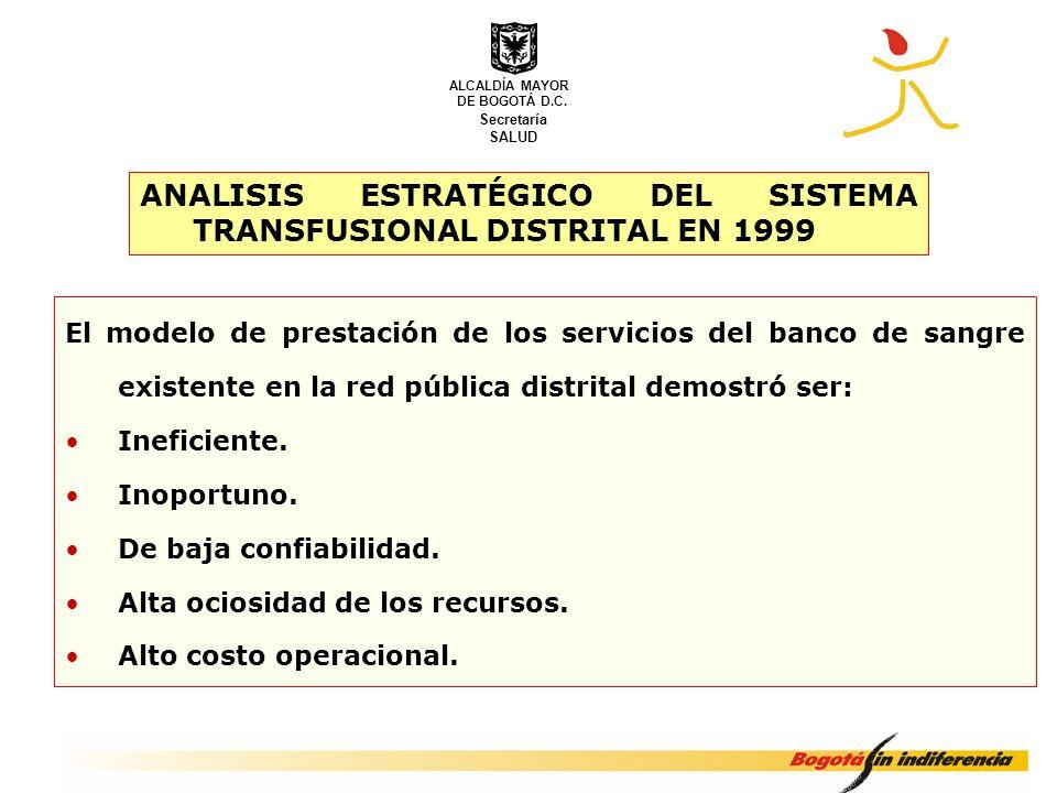 ANALISIS ESTRATÉGICO DEL SISTEMA TRANSFUSIONAL DISTRITAL EN 1999