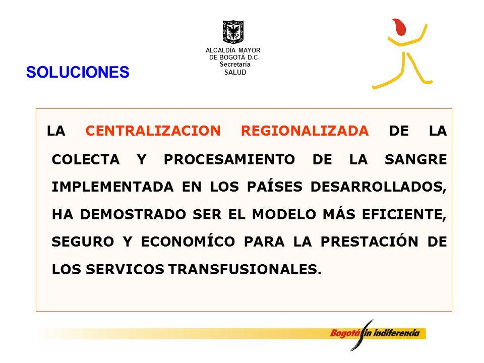 ALCALDÍA MAYOR DE BOGOTÁ D.C. SOLUCIONES. Secretaría. SALUD.