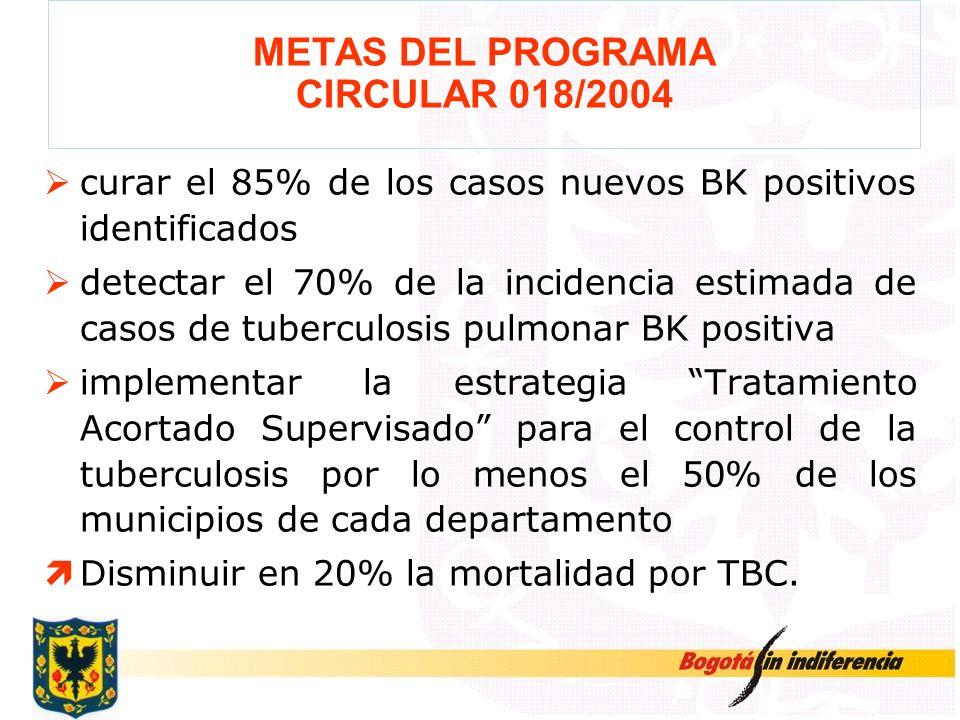 METAS DEL PROGRAMA CIRCULAR 018/2004