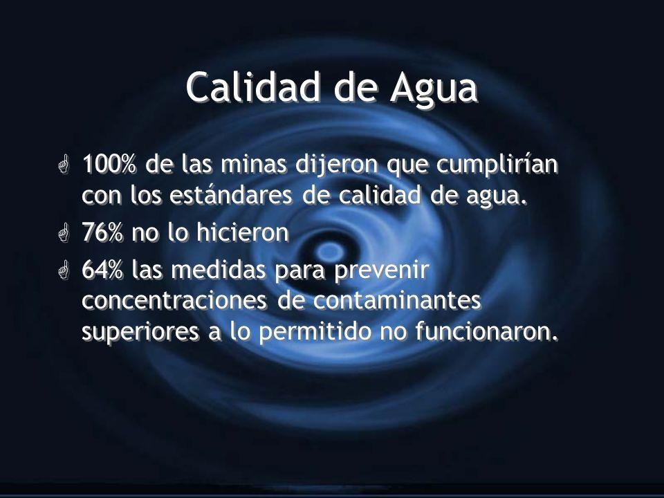 Calidad de Agua 100% de las minas dijeron que cumplirían con los estándares de calidad de agua. 76% no lo hicieron.