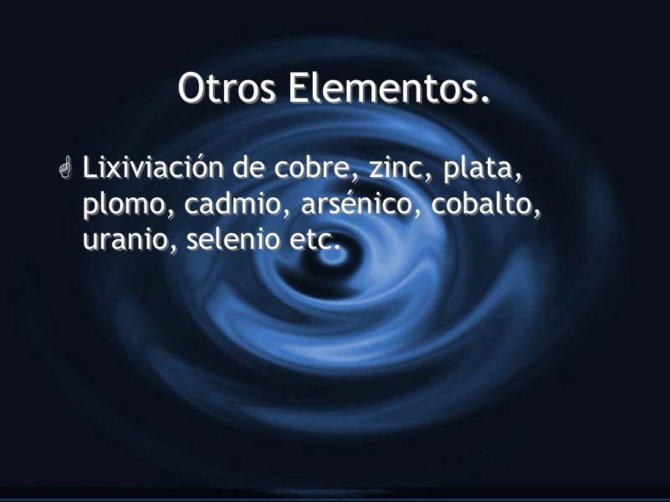 Otros Elementos.