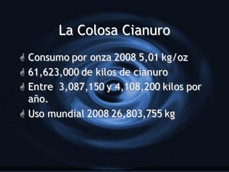 La Colosa Cianuro Consumo por onza 2008 5,01 kg/oz