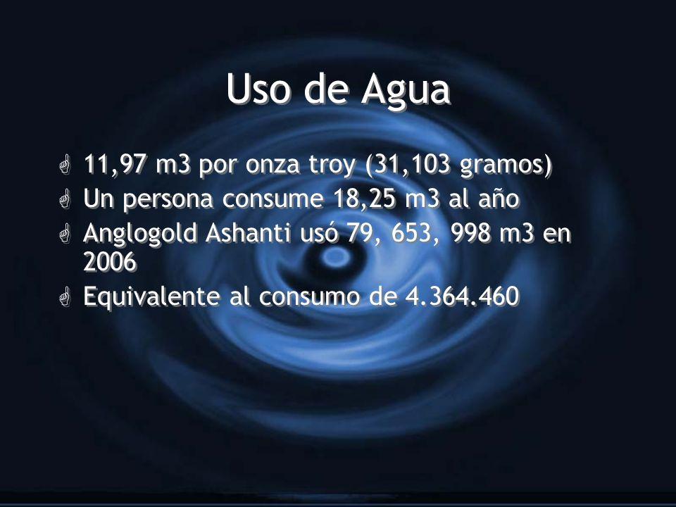 Uso de Agua 11,97 m3 por onza troy (31,103 gramos)