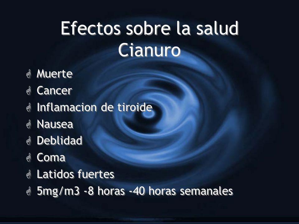 Efectos sobre la salud Cianuro