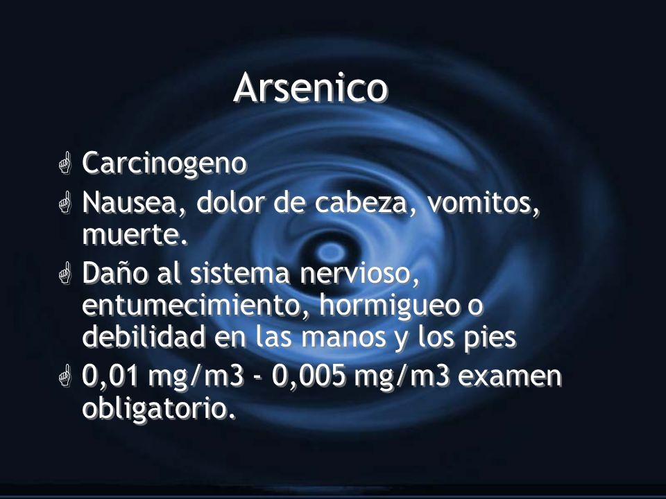 Arsenico Carcinogeno Nausea, dolor de cabeza, vomitos, muerte.
