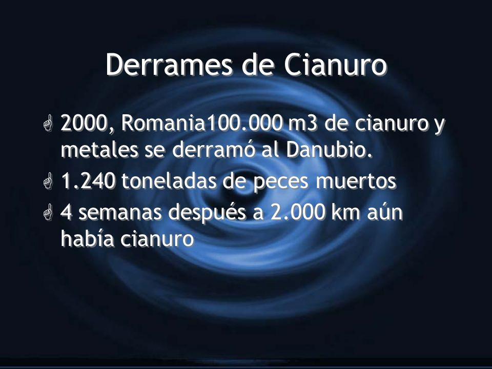 Derrames de Cianuro 2000, Romania100.000 m3 de cianuro y metales se derramó al Danubio. 1.240 toneladas de peces muertos.