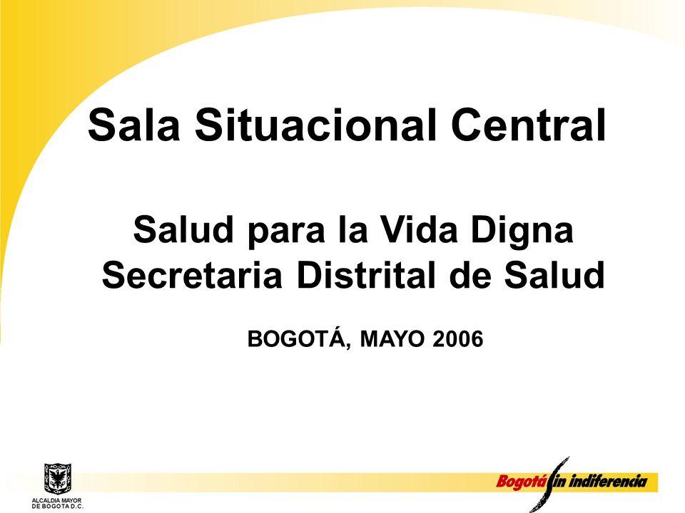 Sala Situacional Central