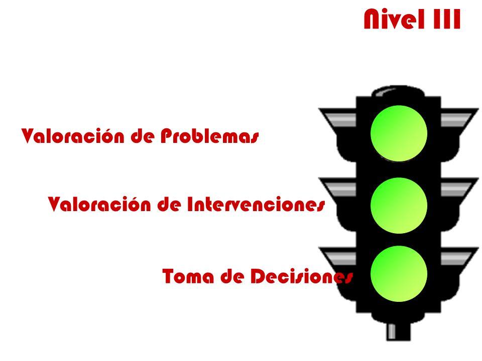 Nivel III Valoración de Problemas Valoración de Intervenciones