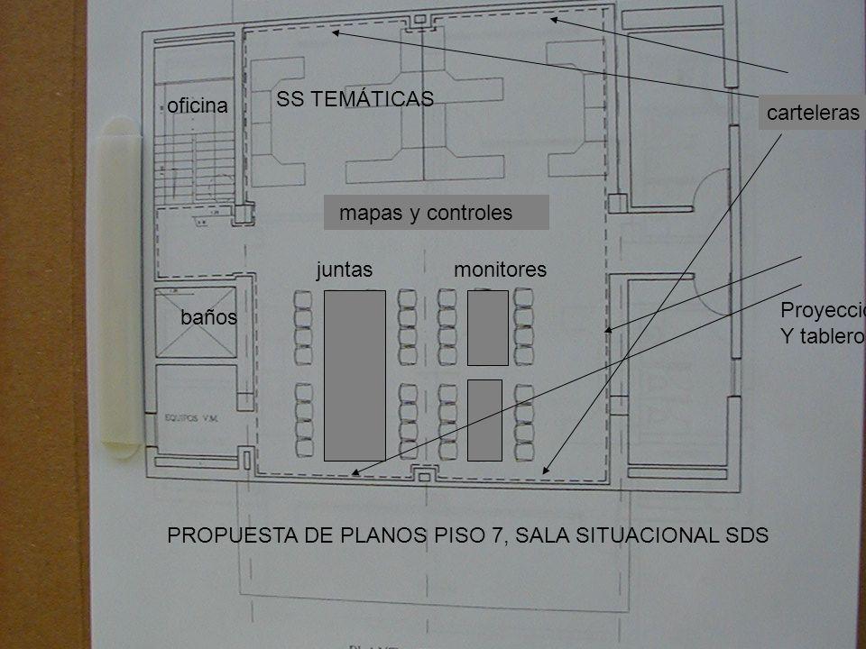 SS TEMÁTICAS oficina. carteleras. mapas y controles. juntas. monitores. Proyección. Y tableros.