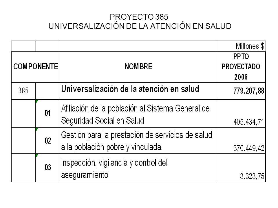 PROYECTO 385 UNIVERSALIZACIÓN DE LA ATENCIÓN EN SALUD