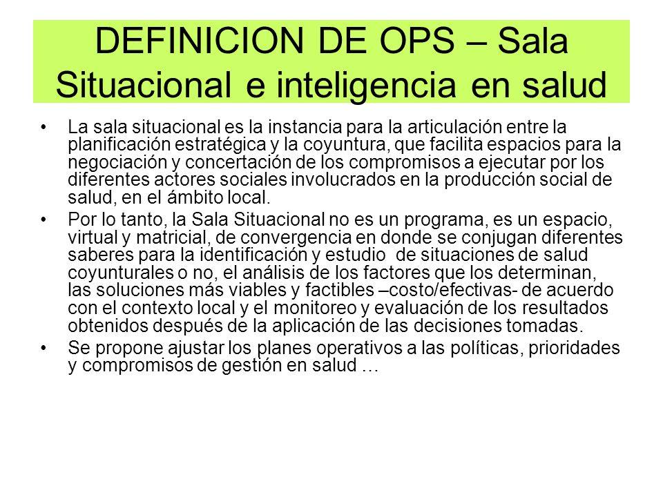 DEFINICION DE OPS – Sala Situacional e inteligencia en salud