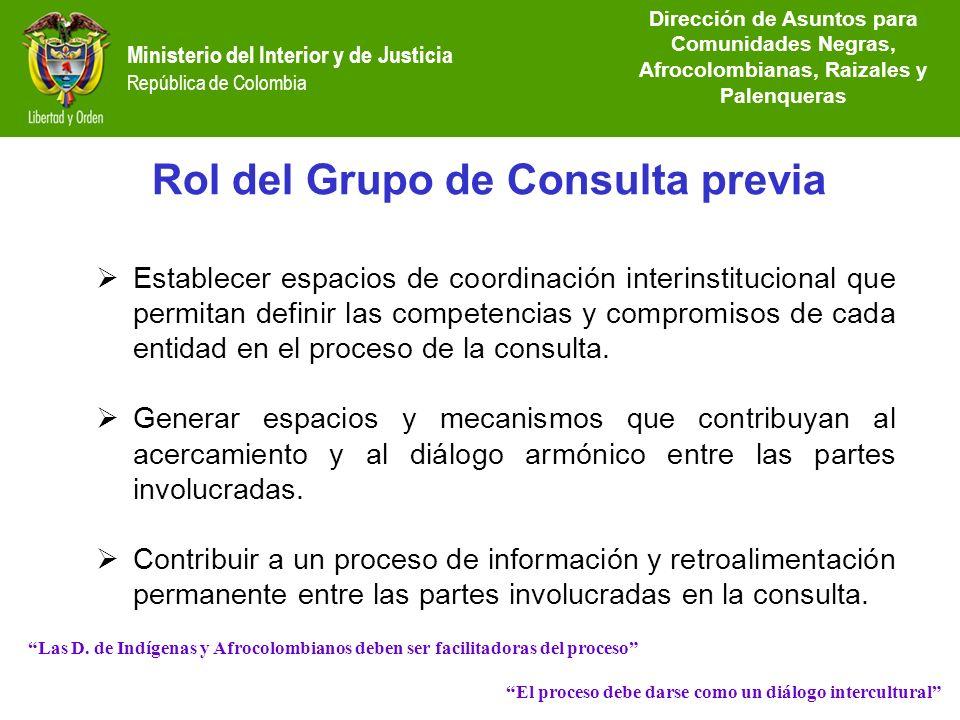 Rol del Grupo de Consulta previa