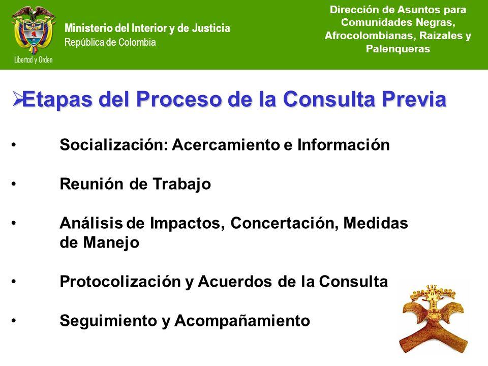 Etapas del Proceso de la Consulta Previa