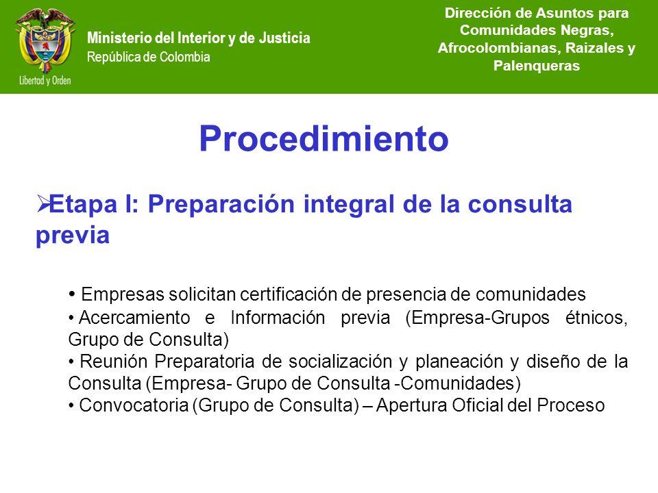 Procedimiento Etapa I: Preparación integral de la consulta previa