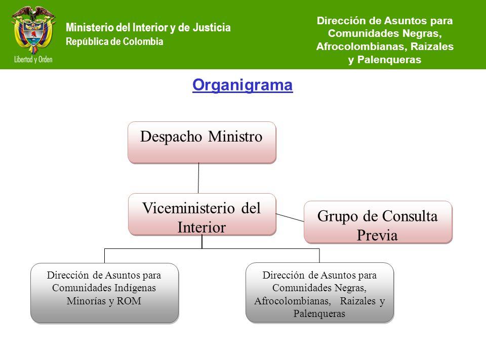 Viceministerio del Interior Grupo de Consulta Previa