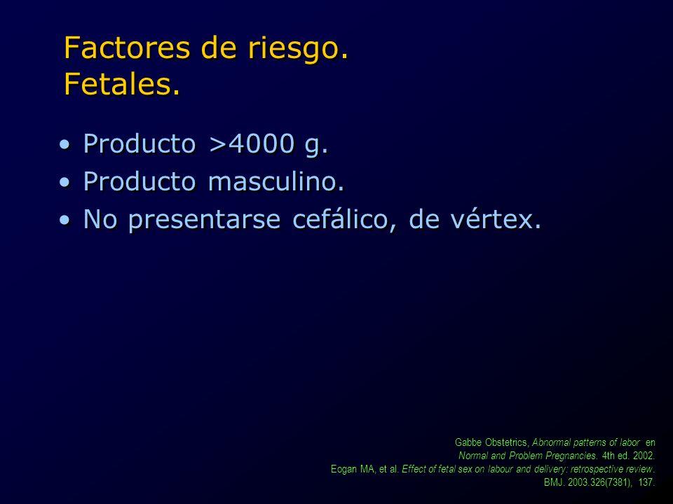 Factores de riesgo. Fetales.