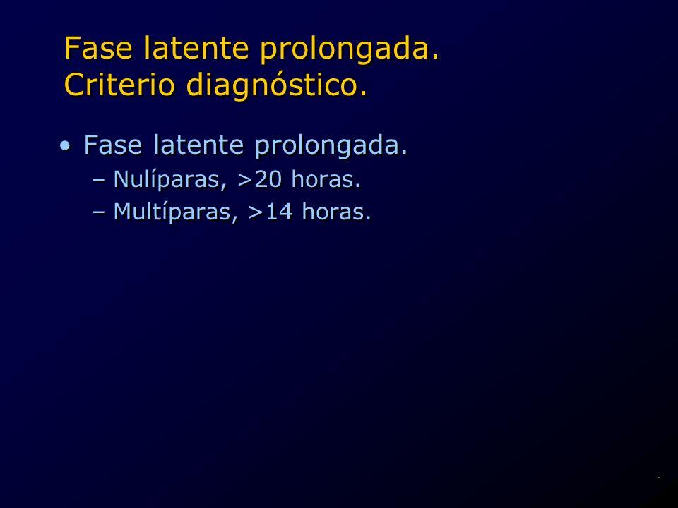 Fase latente prolongada. Criterio diagnóstico.