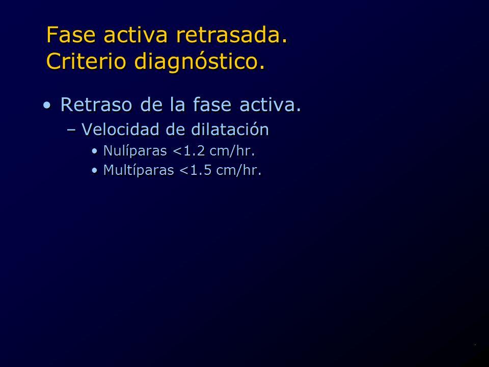 Fase activa retrasada. Criterio diagnóstico.