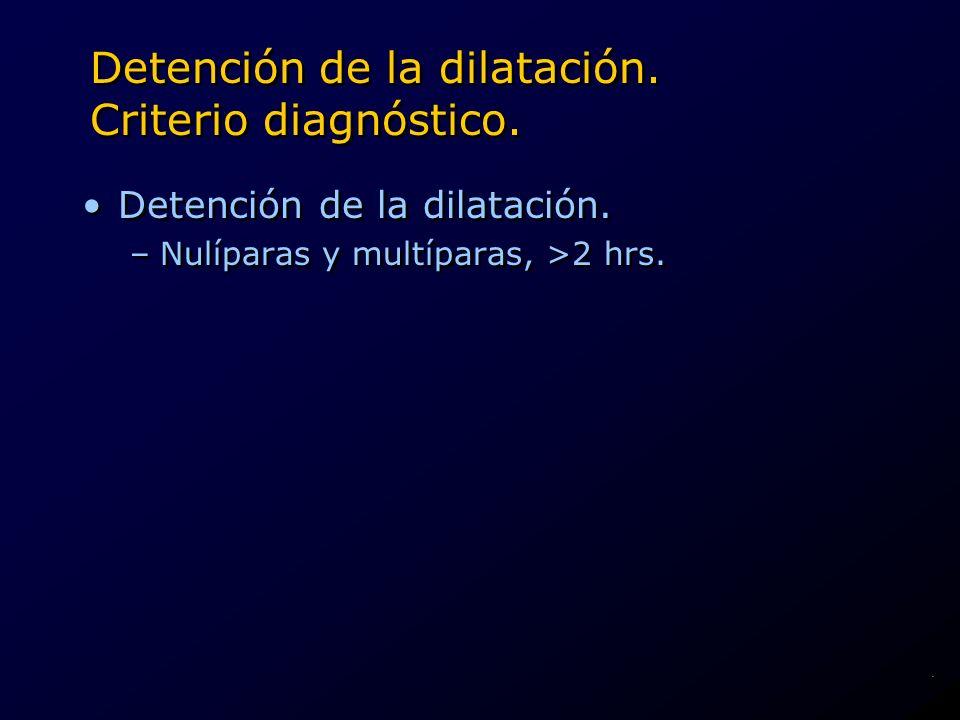 Detención de la dilatación. Criterio diagnóstico.