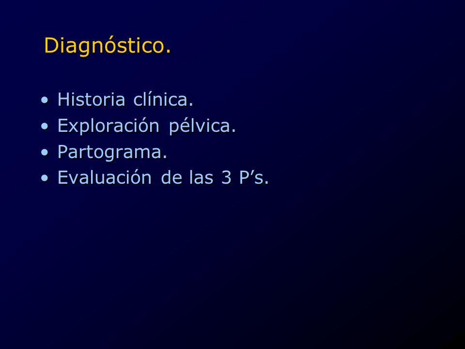 Diagnóstico. Historia clínica. Exploración pélvica. Partograma.