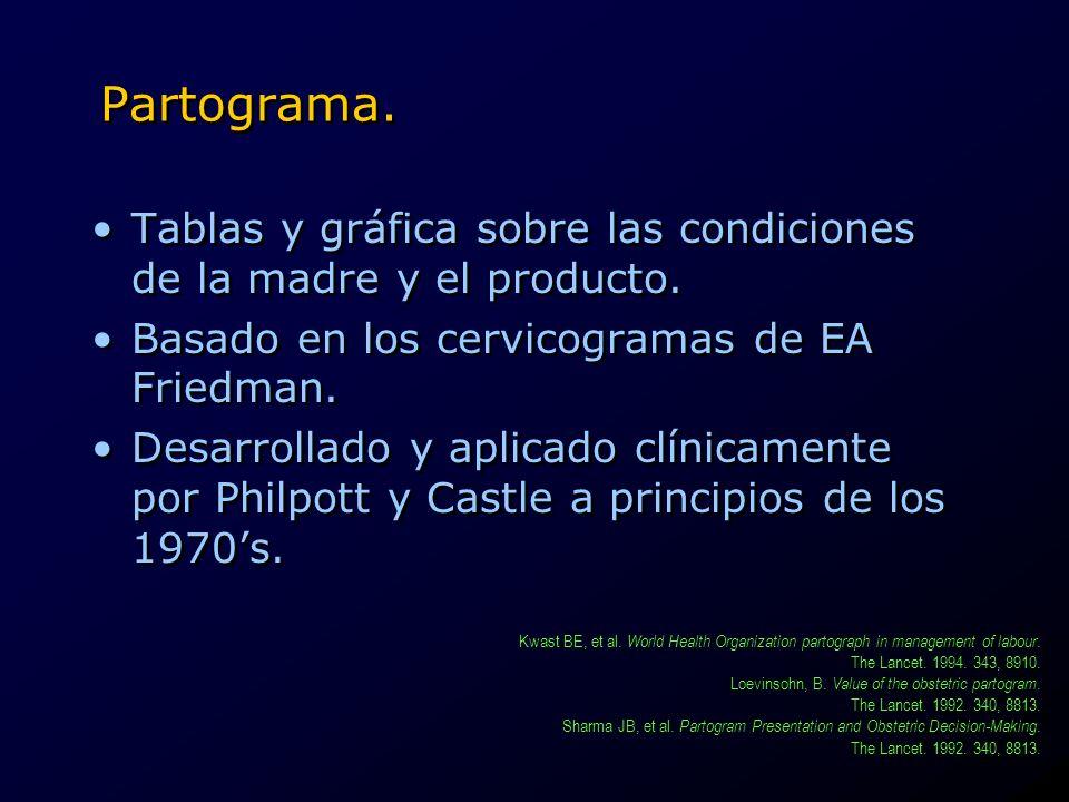 Partograma. Tablas y gráfica sobre las condiciones de la madre y el producto. Basado en los cervicogramas de EA Friedman.