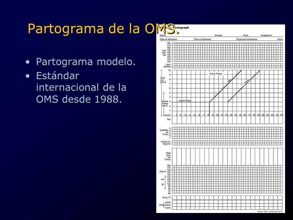 Partograma de la OMS. Partograma modelo.