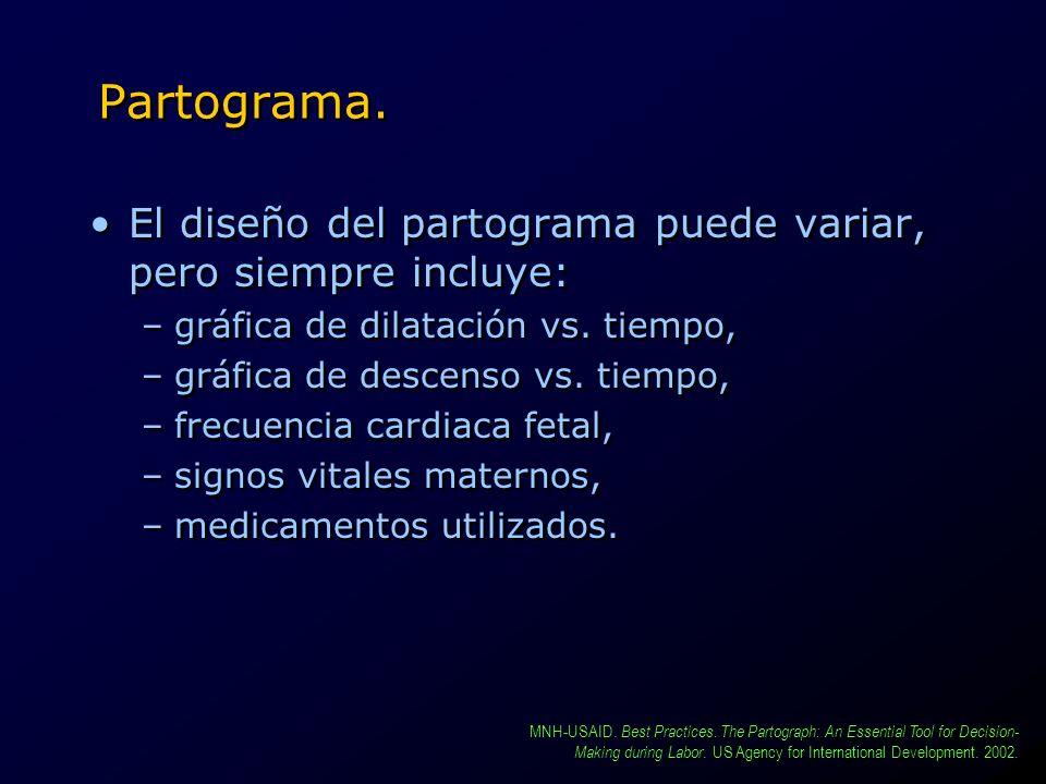 Partograma. El diseño del partograma puede variar, pero siempre incluye: gráfica de dilatación vs. tiempo,