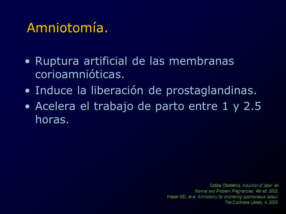 Amniotomía. Ruptura artificial de las membranas corioamnióticas.