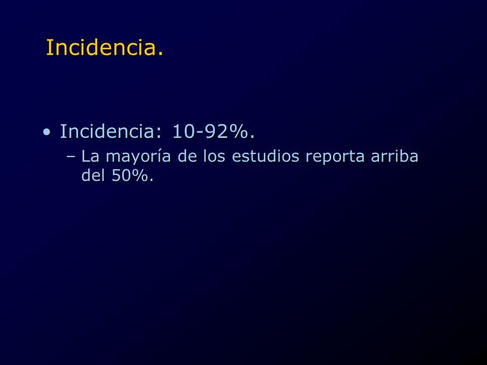 Incidencia. Incidencia: 10-92%.