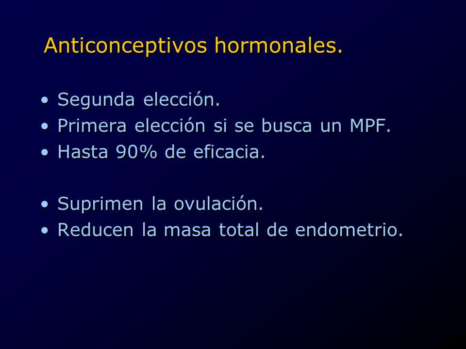 Anticonceptivos hormonales.
