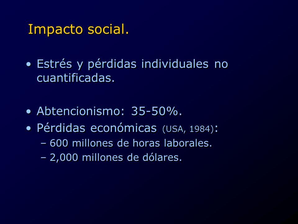 Impacto social. Estrés y pérdidas individuales no cuantificadas.