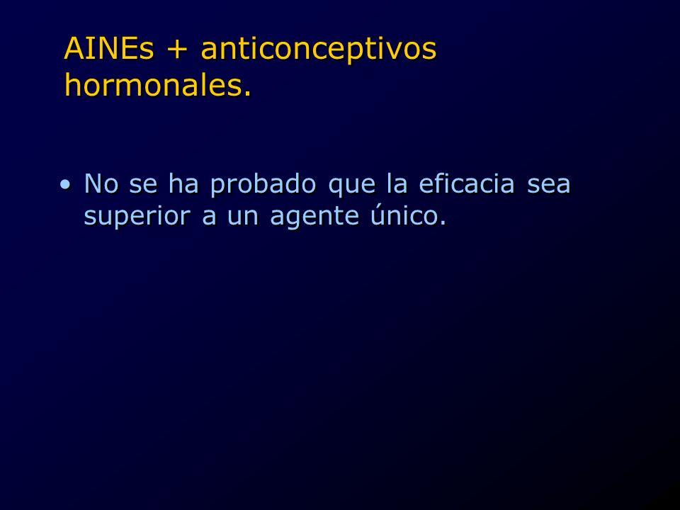 AINEs + anticonceptivos hormonales.