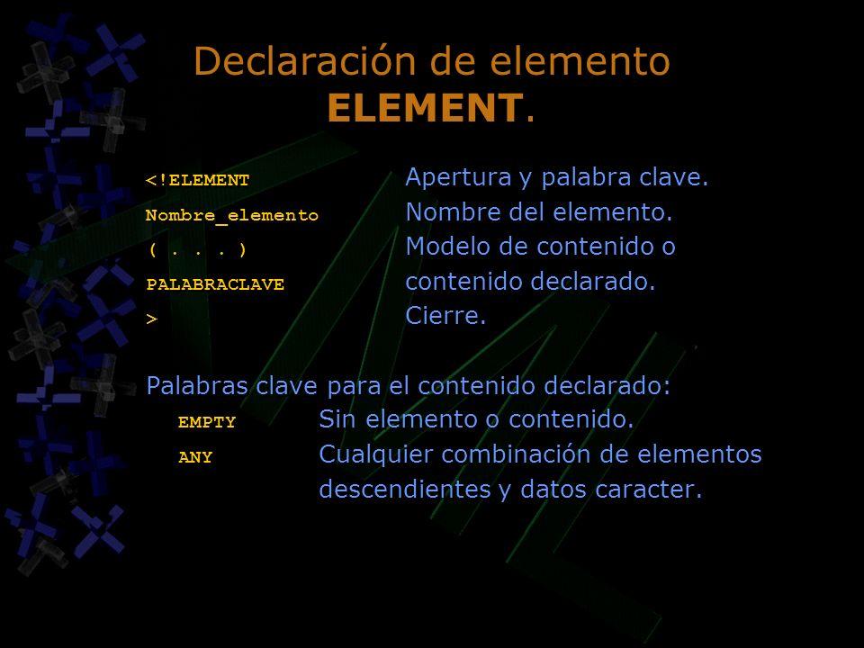 Declaración de elemento ELEMENT.