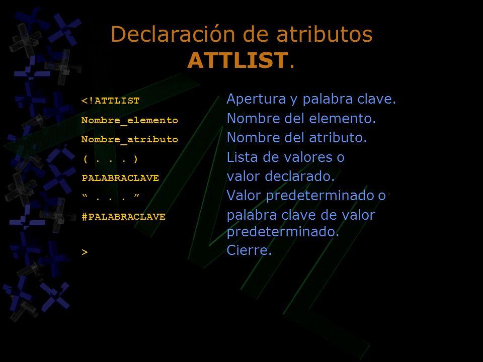 Declaración de atributos ATTLIST.