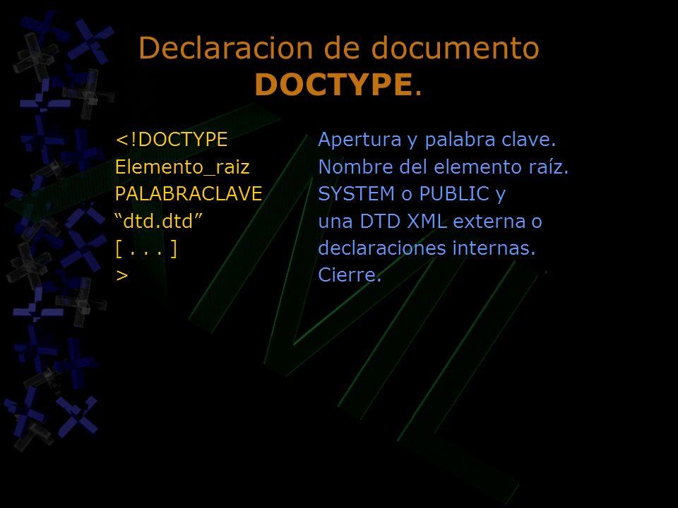 Declaracion de documento DOCTYPE.