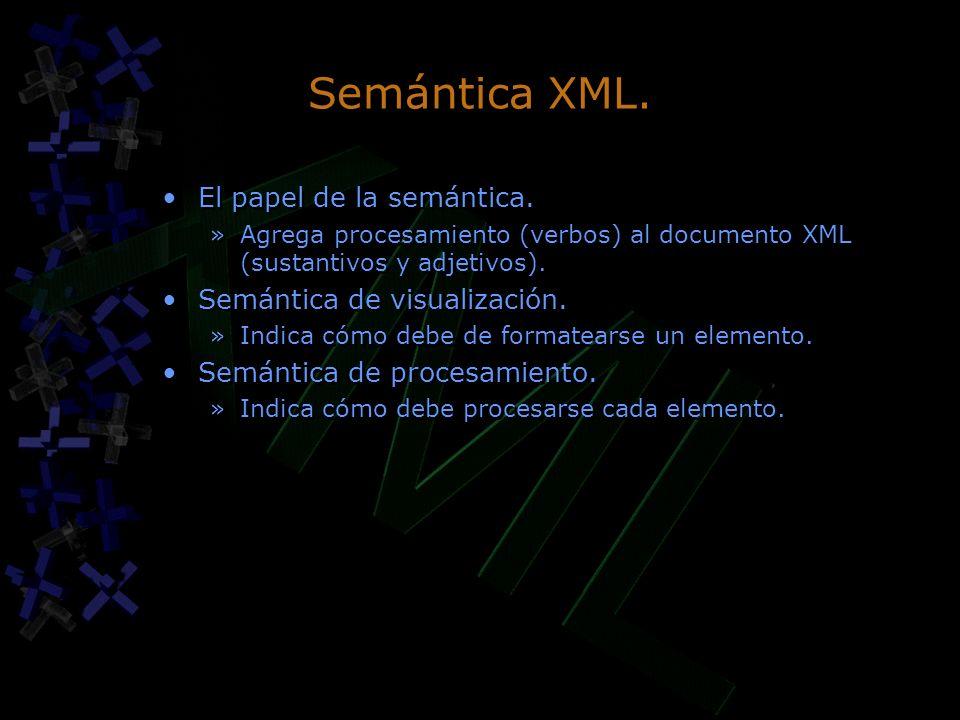 Semántica XML. El papel de la semántica. Semántica de visualización.